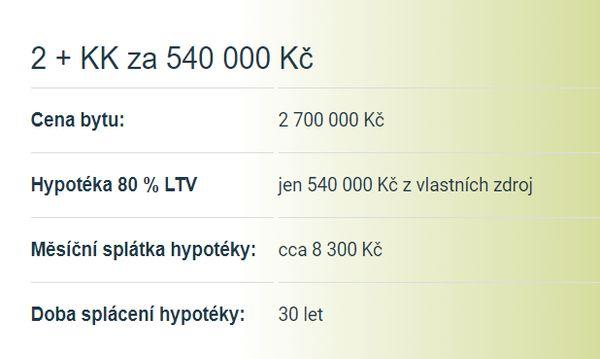 BYTY HEŘMANOVA HUŤ - FINANCOVÁNÍ 2+KK B