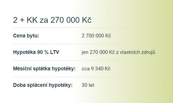 BYTY HEŘMANOVA HUŤ - FINANCOVÁNÍ 2+KK